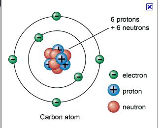 picture - carbon atom